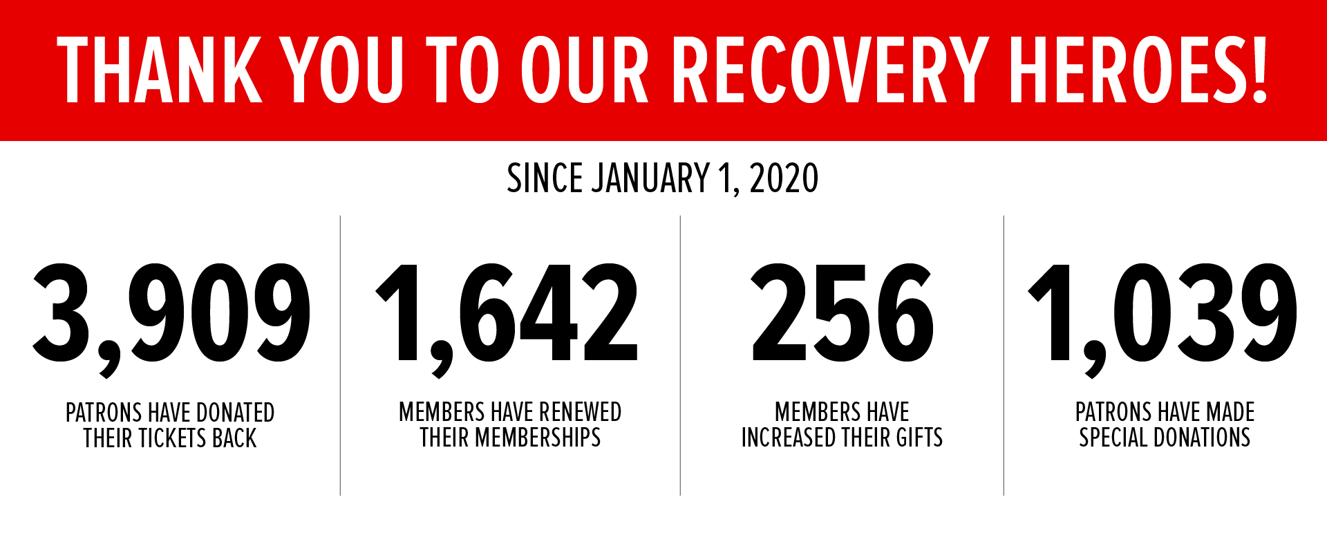 THANK YOU TO OUR RECOVERY HEROES